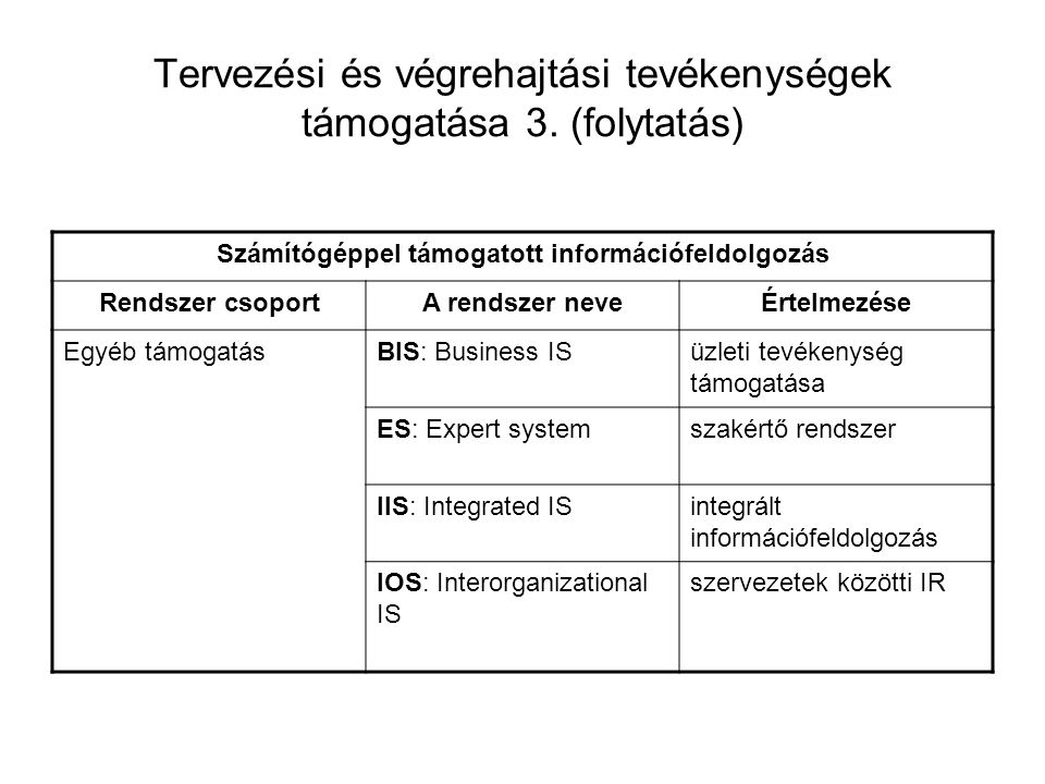 Tervezési és végrehajtási tevékenységek támogatása 3. (folytatás) Számítógéppel támogatott információfeldolgozás Rendszer csoportA rendszer neveÉrtelm