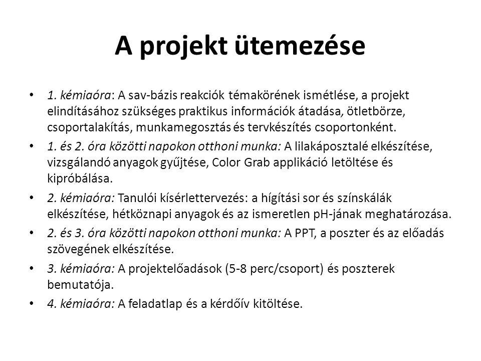 A projekt ütemezése 1. kémiaóra: A sav-bázis reakciók témakörének ismétlése, a projekt elindításához szükséges praktikus információk átadása, ötletbör