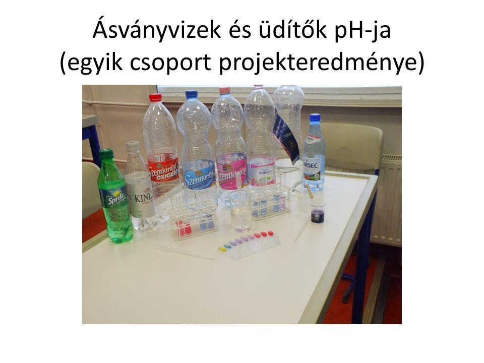 Ásványvizek és üdítők pH-ja (egyik csoport projekteredménye)
