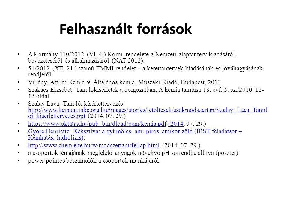 Felhasznált források A Kormány 110/2012. (VI. 4.) Korm. rendelete a Nemzeti alaptanterv kiadásáról, bevezetéséről és alkalmazásáról (NAT 2012). 51/201