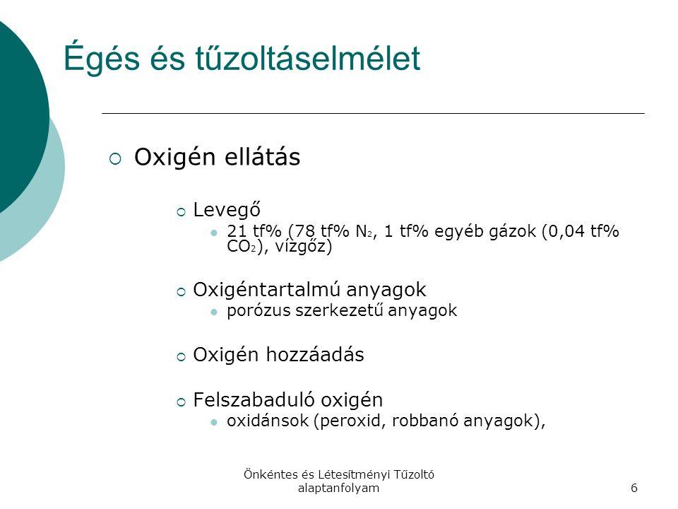 Önkéntes és Létesítményi Tűzoltó alaptanfolyam6 Égés és tűzoltáselmélet  Oxigén ellátás  Levegő 21 tf% (78 tf% N 2, 1 tf% egyéb gázok (0,04 tf% CO 2 ), vízgőz)  Oxigéntartalmú anyagok porózus szerkezetű anyagok  Oxigén hozzáadás  Felszabaduló oxigén oxidánsok (peroxid, robbanó anyagok),