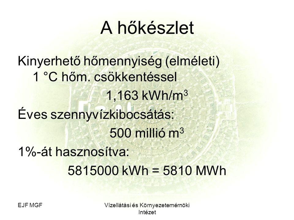 EJF MGFVízellátási és Környezetemérnöki Intézet A hőkészlet Kinyerhető hőmennyiség (elméleti) 1 °C hőm.
