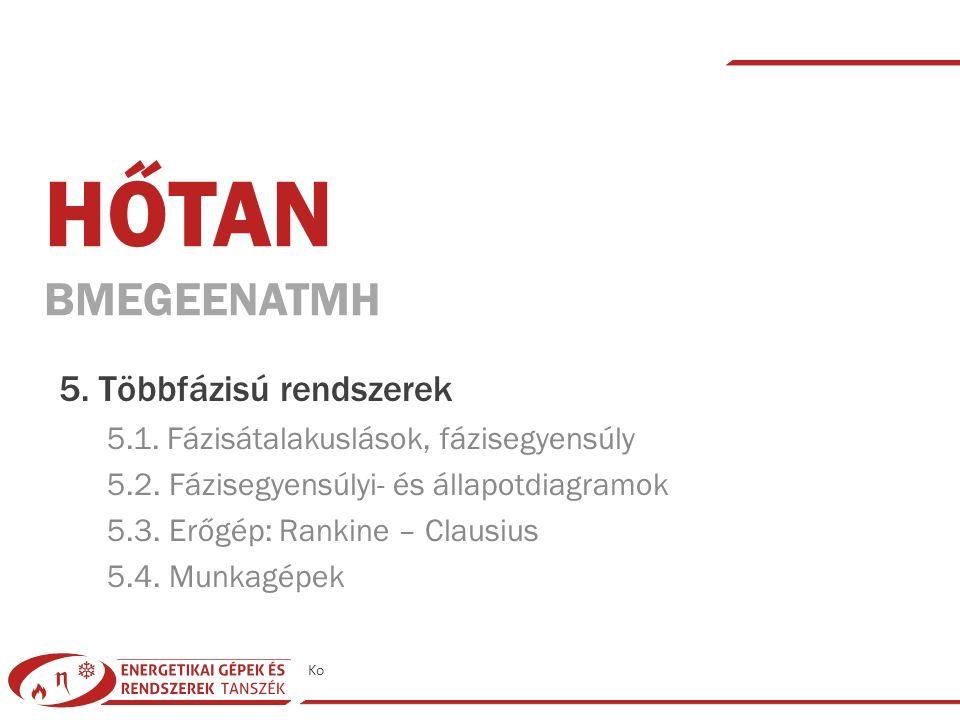 Kovács Viktória Barbara | Kétfázisú rendszerek – Részösszefoglalás – Hőközlés bevezetés| © 2015 Hőtan (BMEGEENATMH) - terméktervezőknek |K150 | 2015-16-1| 1 5.