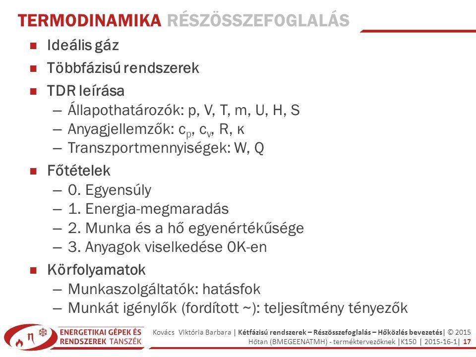 Kovács Viktória Barbara | Kétfázisú rendszerek – Részösszefoglalás – Hőközlés bevezetés| © 2015 Hőtan (BMEGEENATMH) - terméktervezőknek |K150 | 2015-16-1| 17 TERMODINAMIKA RÉSZÖSSZEFOGLALÁS Ideális gáz Többfázisú rendszerek TDR leírása – Állapothatározók: p, V, T, m, U, H, S – Anyagjellemzők: c p, c v, R, κ – Transzportmennyiségek: W, Q Főtételek – 0.