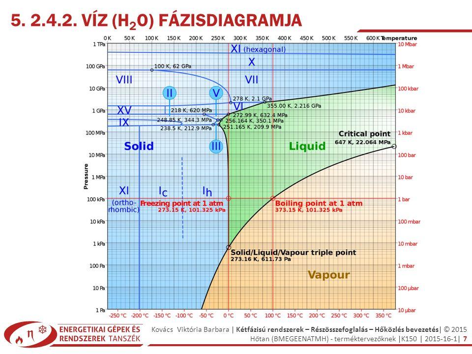 Kovács Viktória Barbara | Kétfázisú rendszerek – Részösszefoglalás – Hőközlés bevezetés| © 2015 Hőtan (BMEGEENATMH) - terméktervezőknek |K150 | 2015-16-1| 7 5.