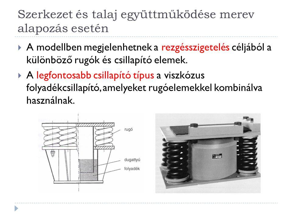 Szerkezet és talaj együttműködése merev alapozás esetén  A modellben megjelenhetnek a rezgésszigetelés céljából a különböző rugók és csillapító elemek.