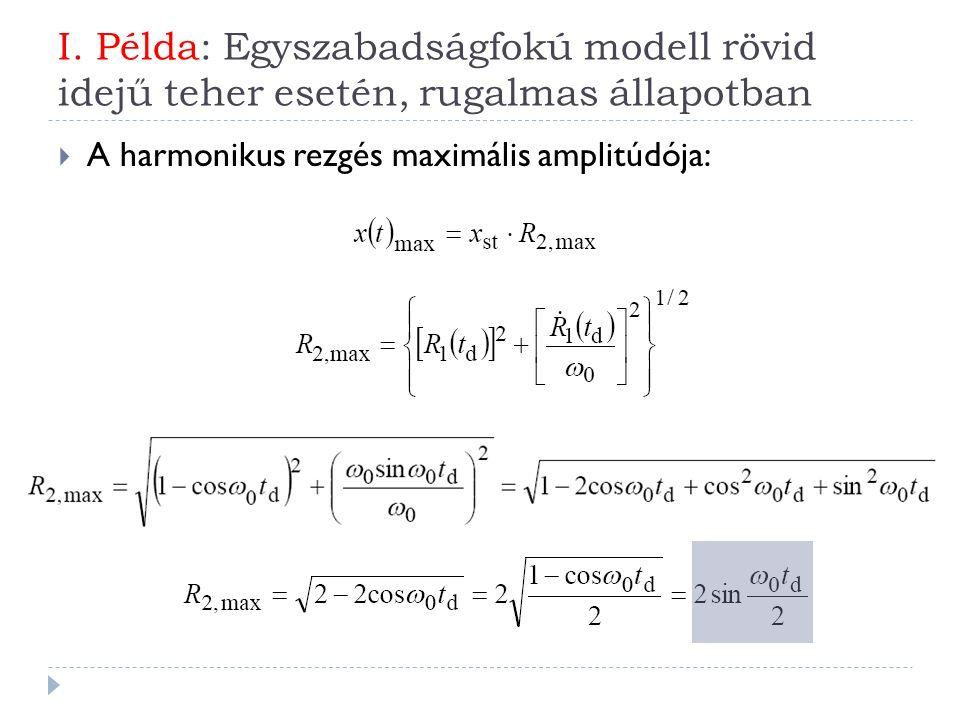 I. Példa: Egyszabadságfokú modell rövid idejű teher esetén, rugalmas állapotban
