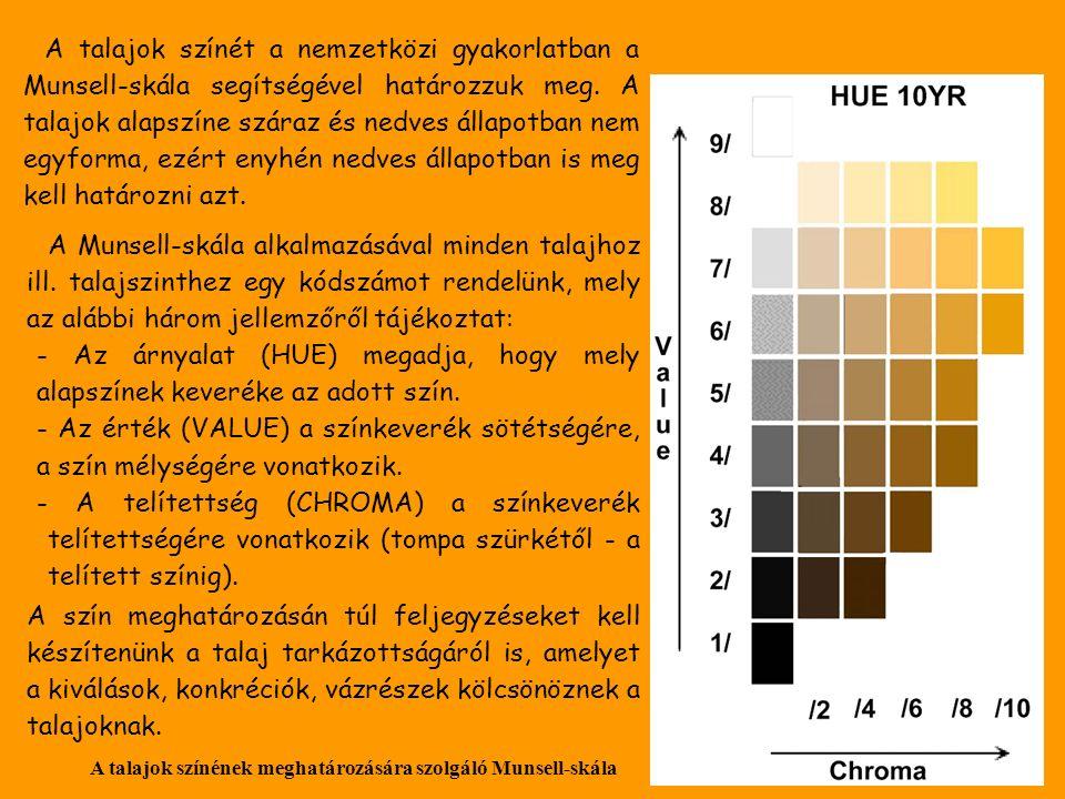 A talajok színét a nemzetközi gyakorlatban a Munsell-skála segítségével határozzuk meg.