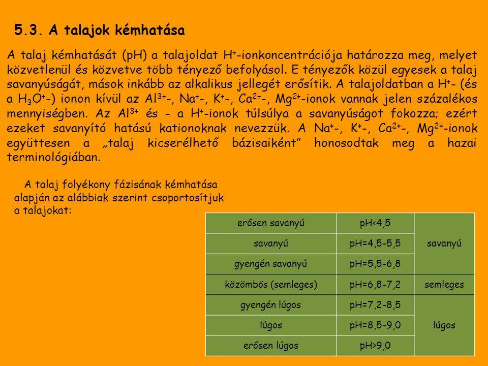 5.3. A talajok kémhatása A talaj kémhatását (pH) a talajoldat H + -ionkoncentrációja határozza meg, melyet közvetlenül és közvetve több tényező befoly