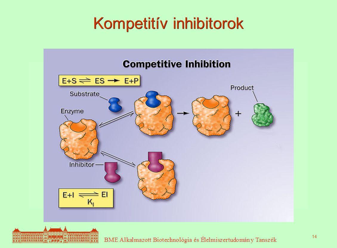 Kompetitív inhibitorok 14