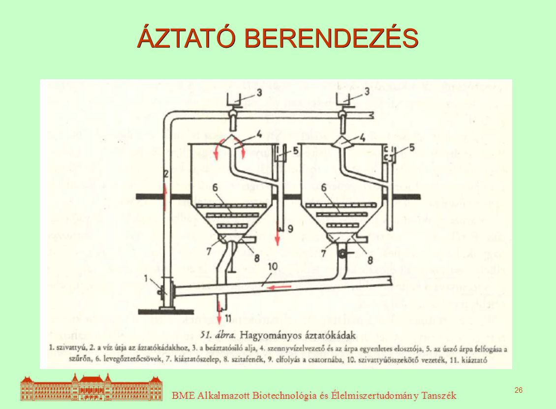 ÁZTATÓ BERENDEZÉS 26