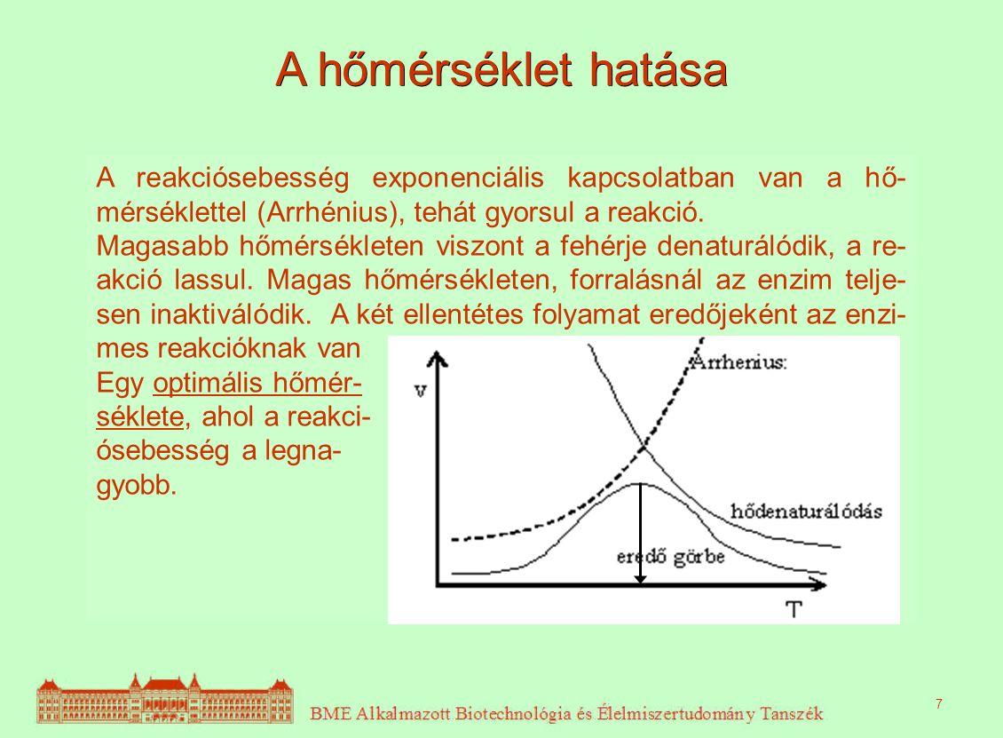 A hőmérséklet hatása A reakciósebesség exponenciális kapcsolatban van a hő- mérséklettel (Arrhénius), tehát gyorsul a reakció. Magasabb hőmérsékleten