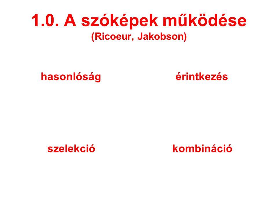 1.0. A szóképek működése (Ricoeur, Jakobson) hasonlóság érintkezés kombináció szelekció