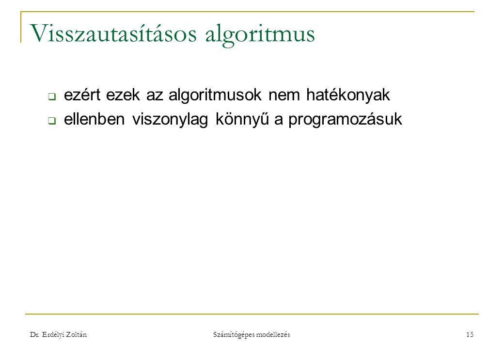 Visszautasításos algoritmus  ezért ezek az algoritmusok nem hatékonyak  ellenben viszonylag könnyű a programozásuk Dr.