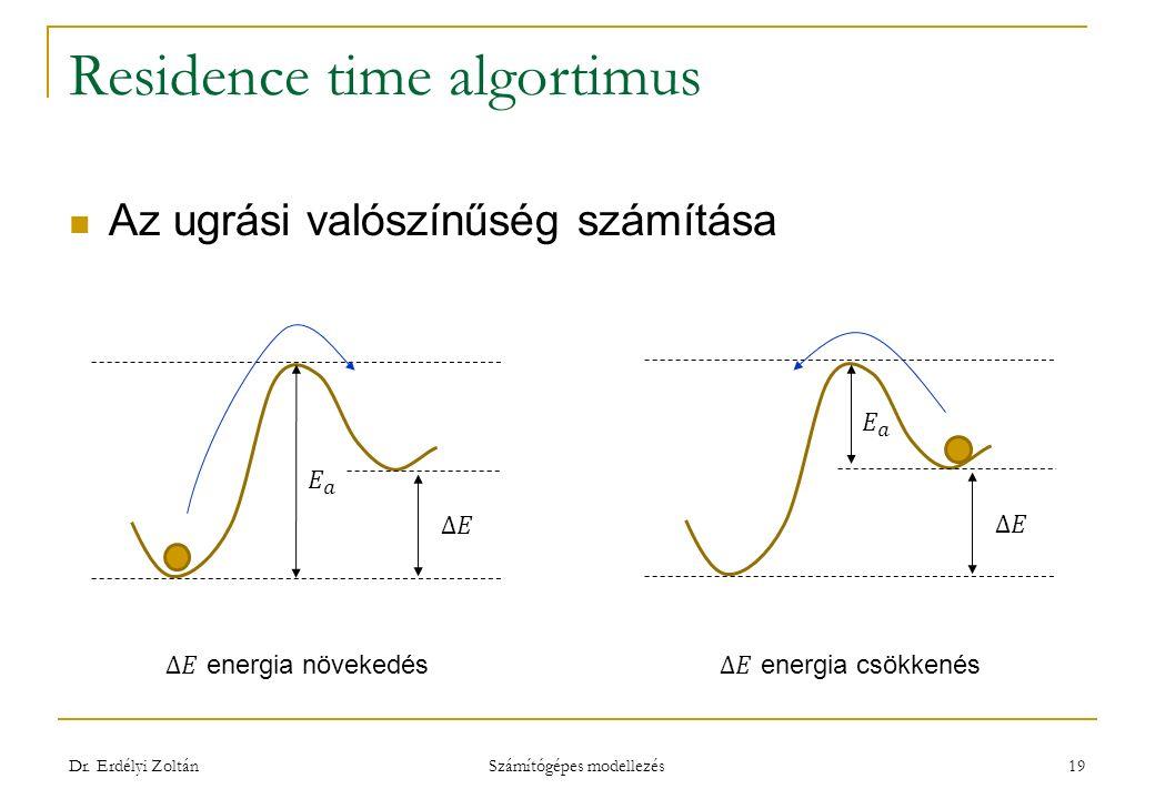 Residence time algortimus Az ugrási valószínűség számítása Dr.