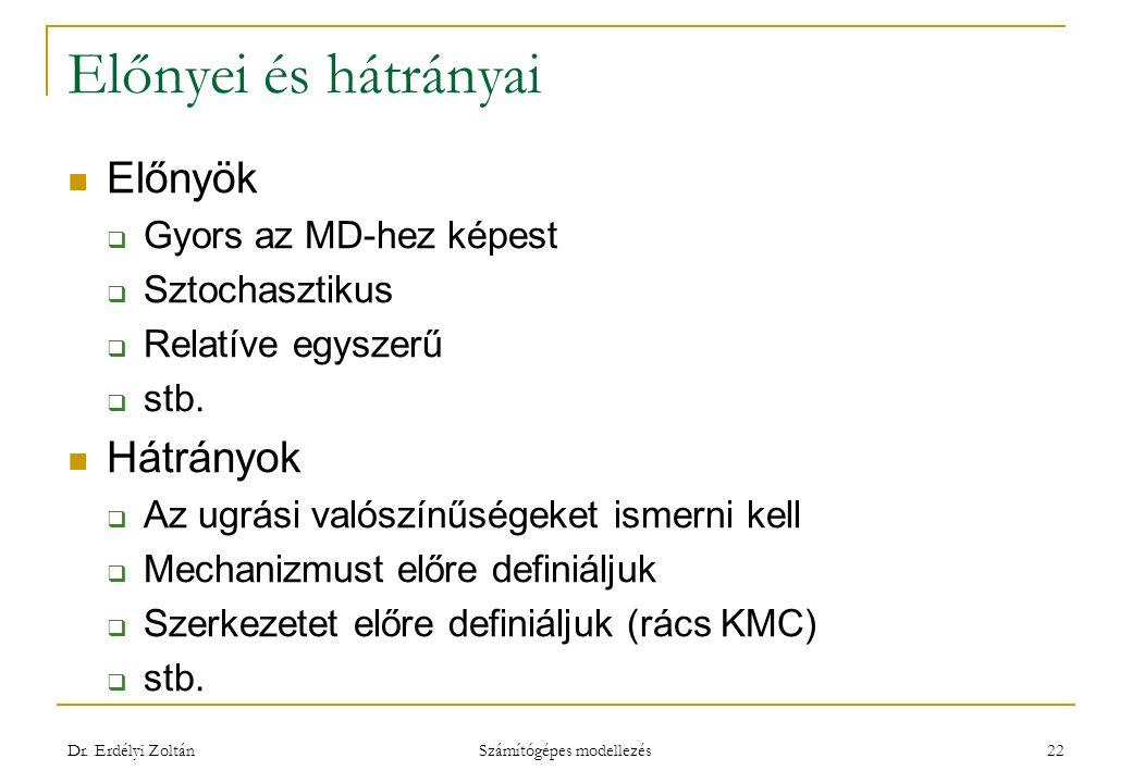 Előnyei és hátrányai Előnyök  Gyors az MD-hez képest  Sztochasztikus  Relatíve egyszerű  stb.