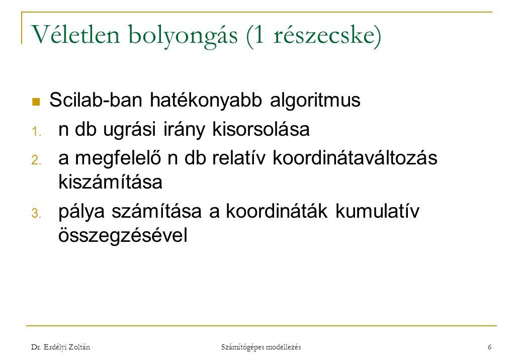 Residence time algortimus Dr. Erdélyi Zoltán Számítógépes modellezés 17