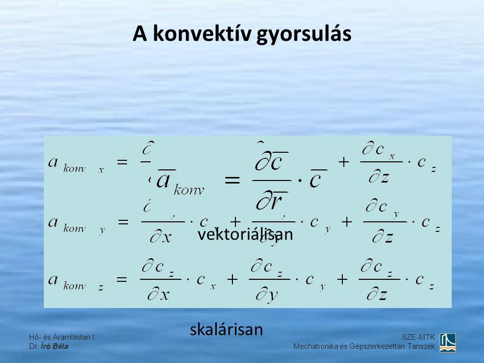 A konvektív gyorsulás vektoriálisan skalárisan Hő- és Áramlástan I.