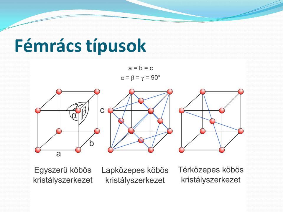 Fémrács típusok