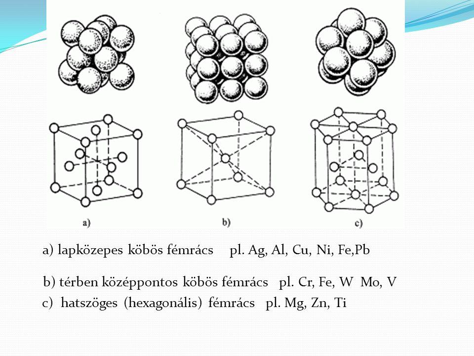 a) lapközepes köbös fémrács pl.Ag, Al, Cu, Ni, Fe,Pb b) térben középpontos köbös fémrács pl.