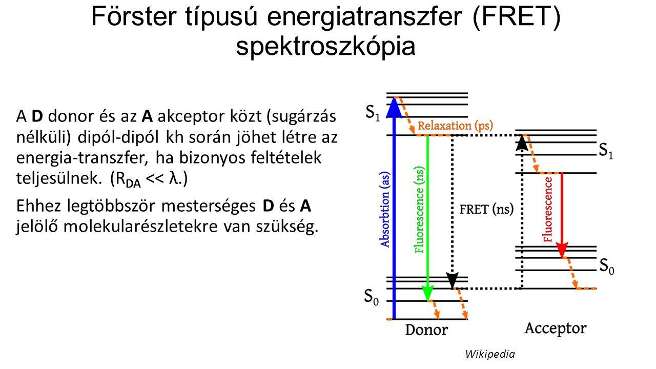 Förster típusú energiatranszfer (FRET) spektroszkópia A D donor és az A akceptor közt (sugárzás nélküli) dipól-dipól kh során jöhet létre az energia-transzfer, ha bizonyos feltételek teljesülnek.