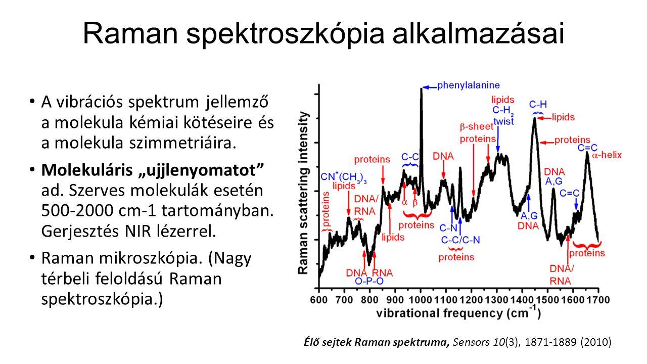 Raman spektroszkópia alkalmazásai A vibrációs spektrum jellemző a molekula kémiai kötéseire és a molekula szimmetriáira.