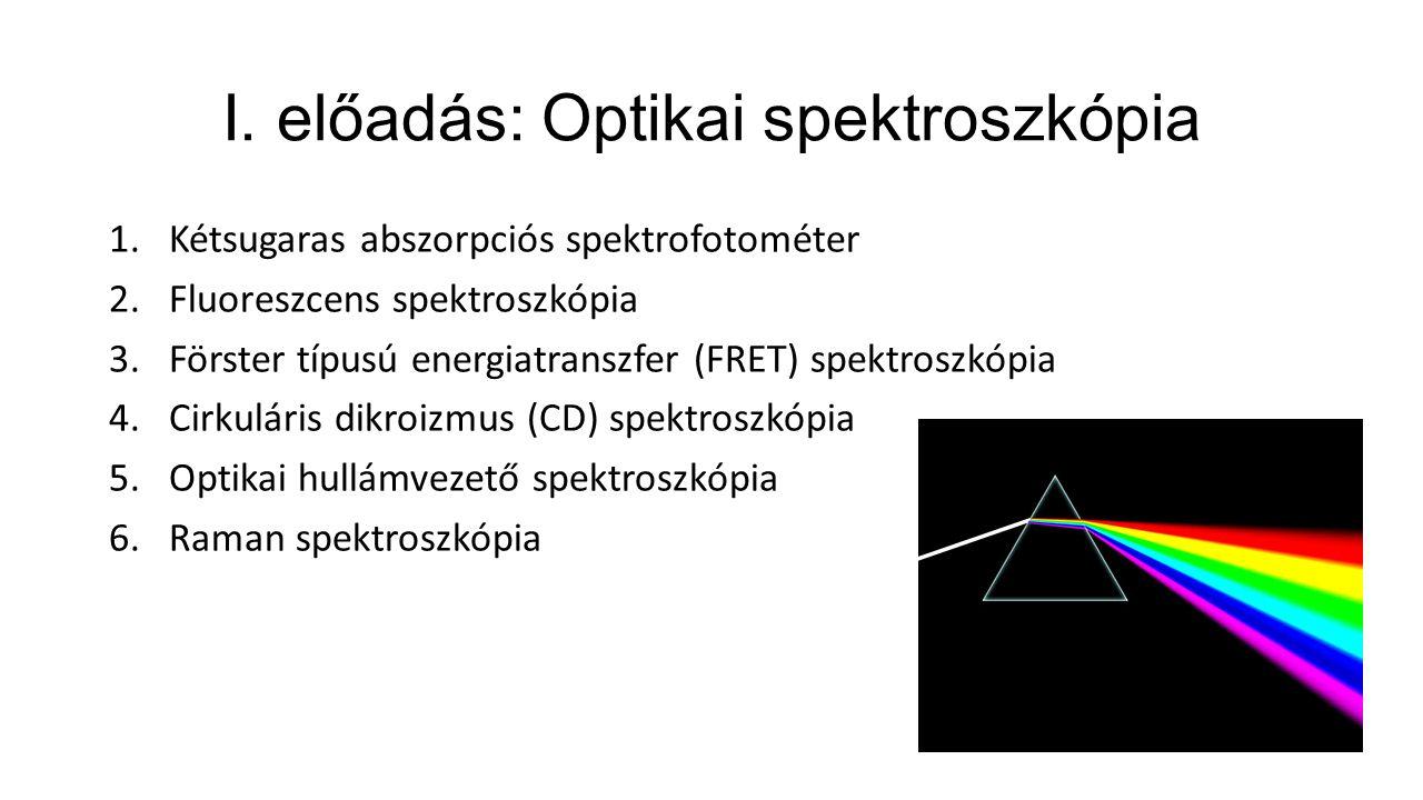 I. előadás: Optikai spektroszkópia 1.Kétsugaras abszorpciós spektrofotométer 2.Fluoreszcens spektroszkópia 3.Förster típusú energiatranszfer (FRET) sp