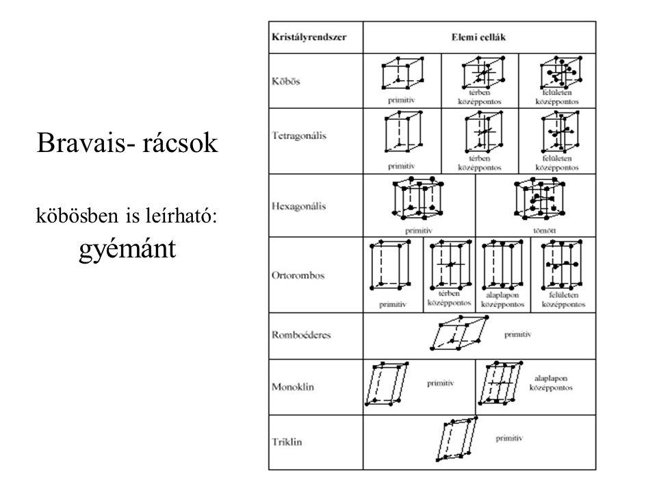 Bravais- rácsok köbösben is leírható: gyémánt