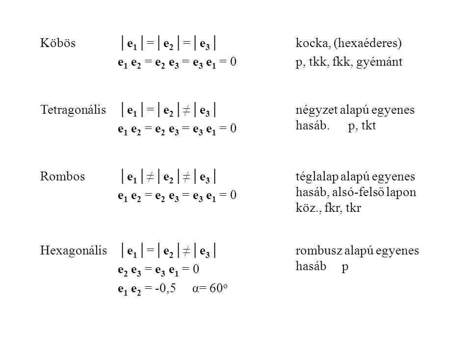 Köbös│e 1 │=│e 2 │=│e 3 │ e 1 e 2 = e 2 e 3 = e 3 e 1 = 0 kocka, (hexaéderes) p, tkk, fkk, gyémánt Tetragonális│e 1 │=│e 2 │≠│e 3 │ e 1 e 2 = e 2 e 3