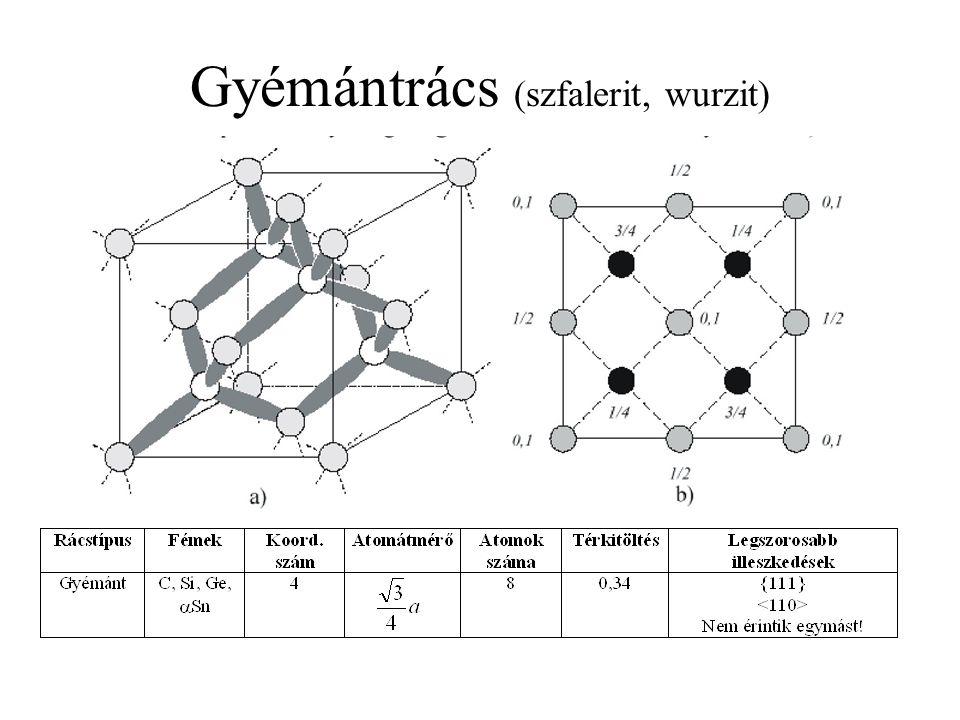 Gyémántrács (szfalerit, wurzit)