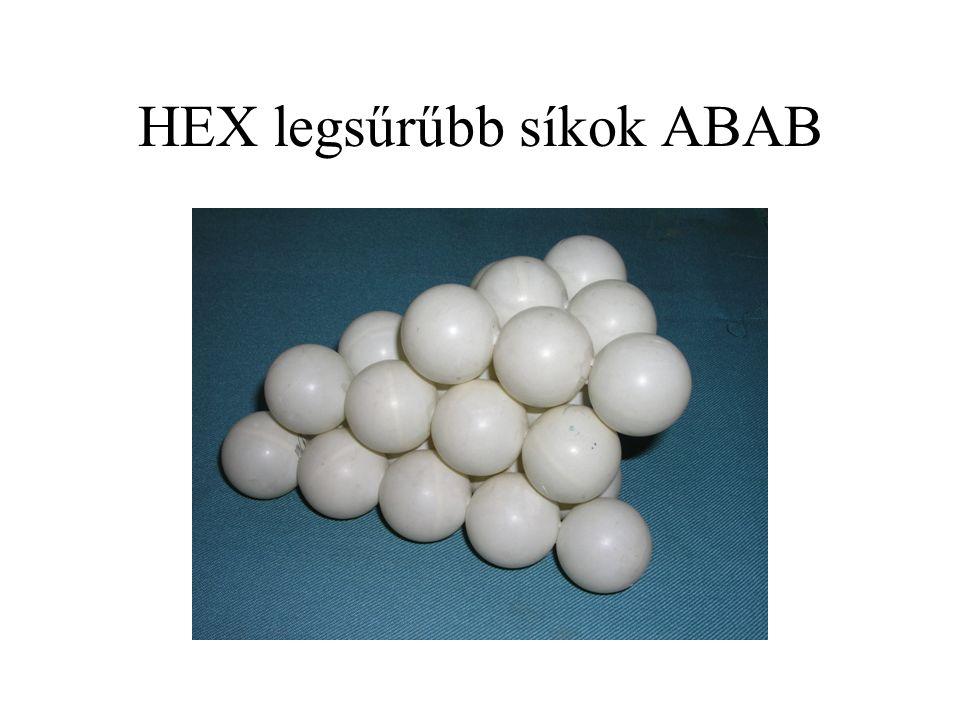 HEX legsűrűbb síkok ABAB