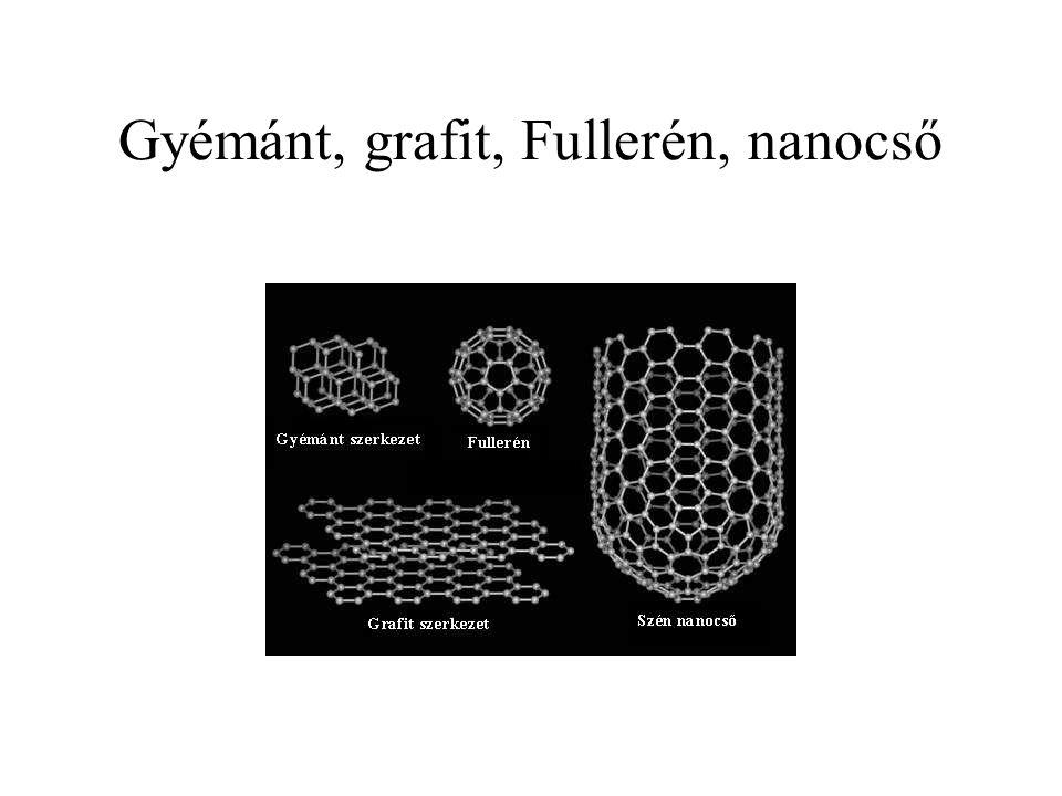 Gyémánt, grafit, Fullerén, nanocső