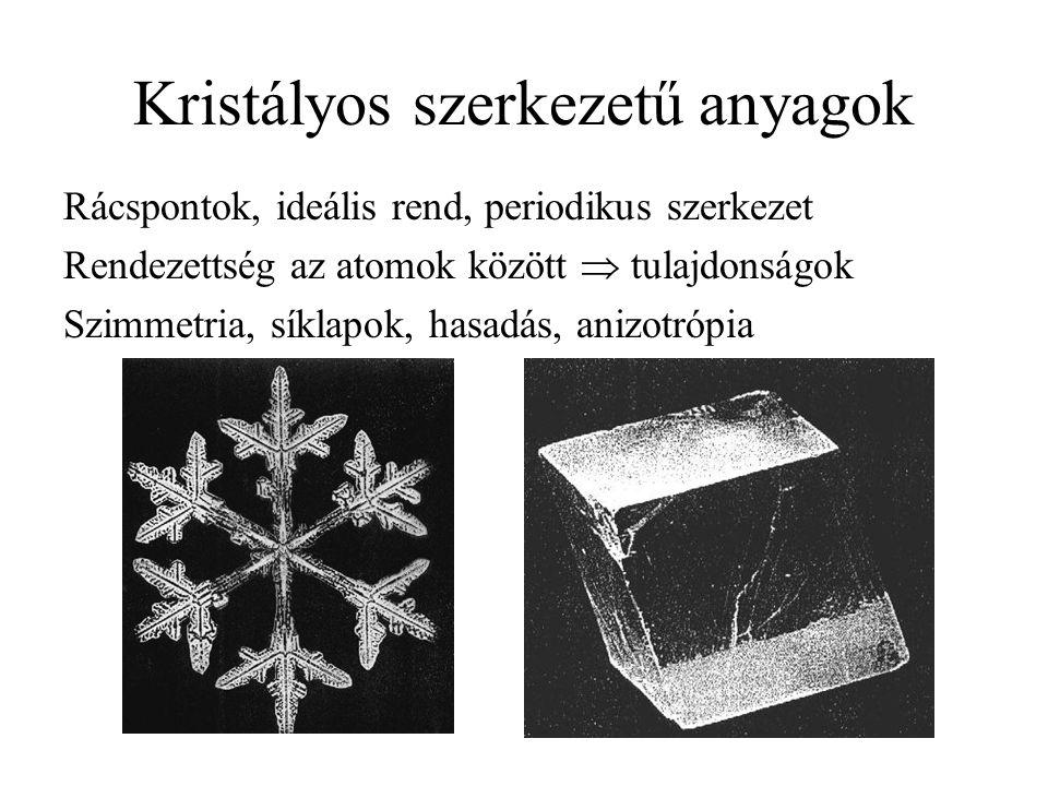 Kristályos szerkezetű anyagok Rácspontok, ideális rend, periodikus szerkezet Rendezettség az atomok között  tulajdonságok Szimmetria, síklapok, hasad