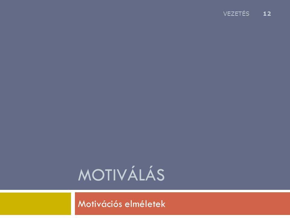 MOTIVÁLÁS Motivációs elméletek VEZETÉS 12