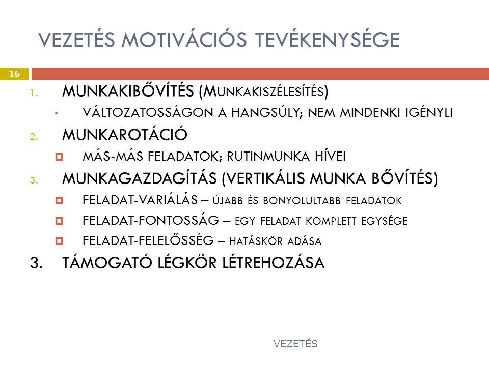 VEZETÉS MOTIVÁCIÓS TEVÉKENYSÉGE VEZETÉS 16 1.