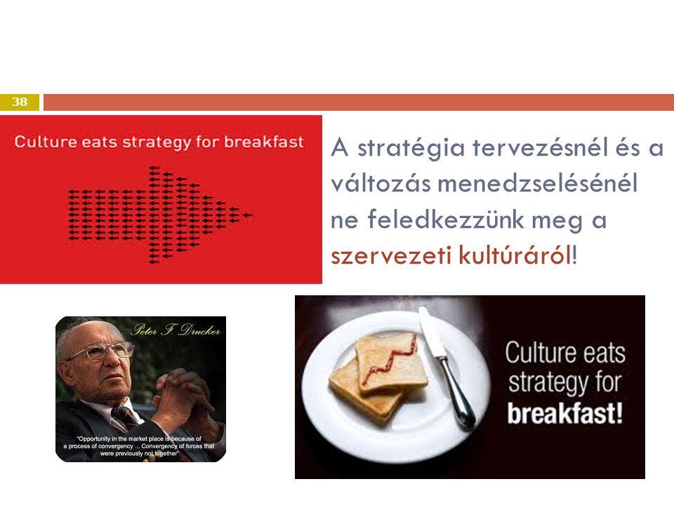 A stratégia tervezésnél és a változás menedzselésénél ne feledkezzünk meg a szervezeti kultúráról.