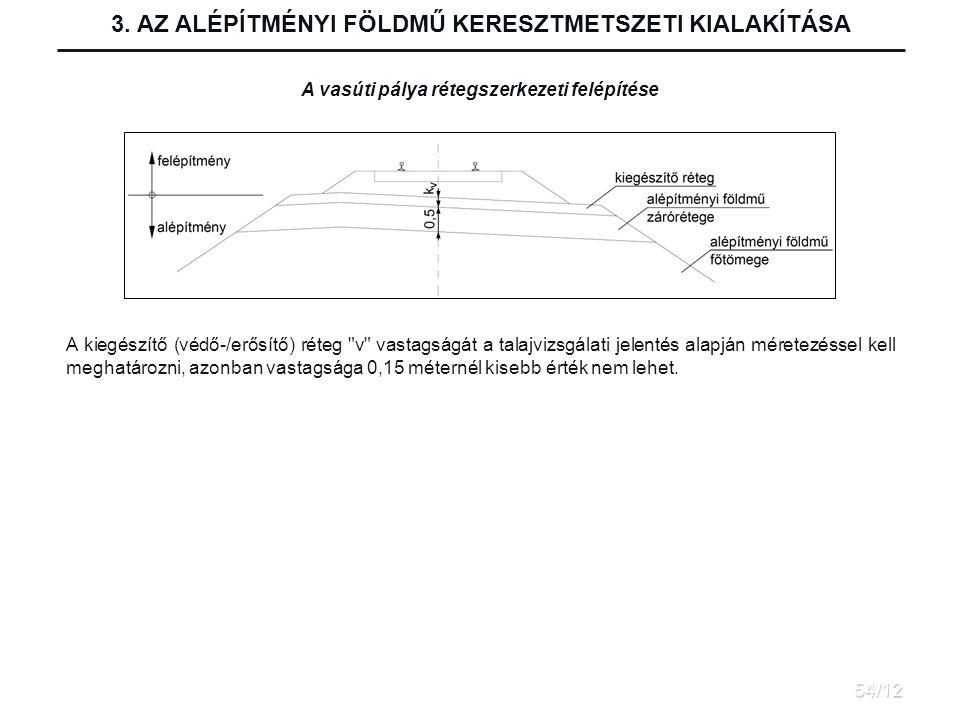 A vasúti pálya rétegszerkezeti felépítése A kiegészítő (védő-/erősítő) réteg v vastagságát a talajvizsgálati jelentés alapján méretezéssel kell meghatározni, azonban vastagsága 0,15 méternél kisebb érték nem lehet.