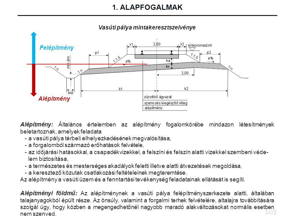 Vasúti pálya mintakeresztszelvénye Felépítmény Alépítmény Alépítmény: Általános értelemben az alépítmény fogalomkörébe mindazon létesítmények beletartoznak, amelyek feladata - a vasúti pálya térbeli elhelyezkedésének megvalósítása, - a forgalomból származó erőhatások felvétele, - az időjárási hatásokkal, a csapadékvizekkel, a felszíni és felszín alatti vizekkel szembeni véde- lem biztosítása, - a természetes és mesterséges akadályok feletti illetve alatti átvezetések megoldása, - a keresztező közutak csatlakozási feltételeinek megteremtése.