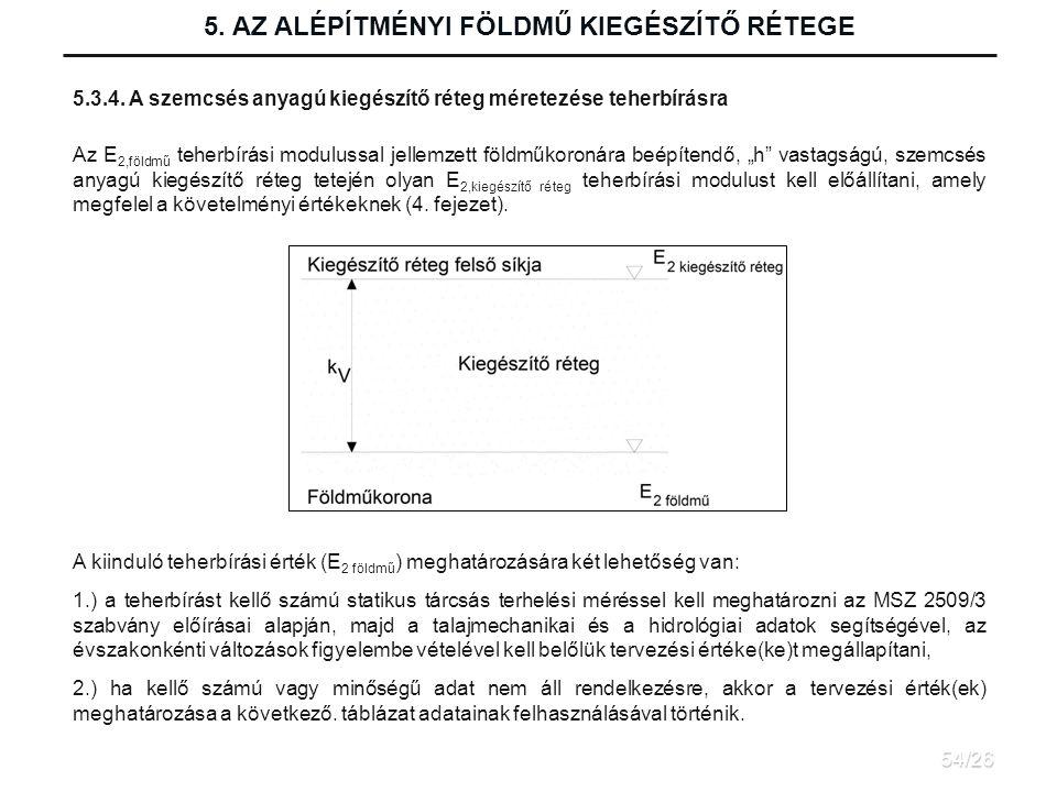 5.AZ ALÉPÍTMÉNYI FÖLDMŰ KIEGÉSZÍTŐ RÉTEGE 5.3.4.