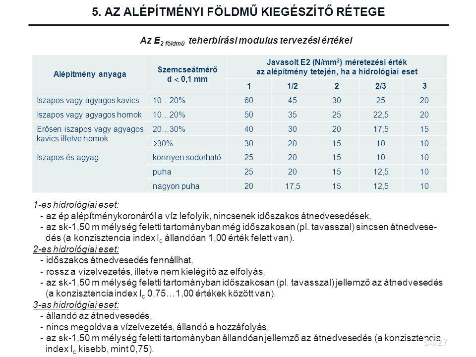 Az E 2 földmű teherbírási modulus tervezési értékei 1-es hidrológiai eset: - az ép alépítménykoronáról a víz lefolyik, nincsenek időszakos átnedvesedések, - az sk-1,50 m mélység feletti tartományban még időszakosan (pl.