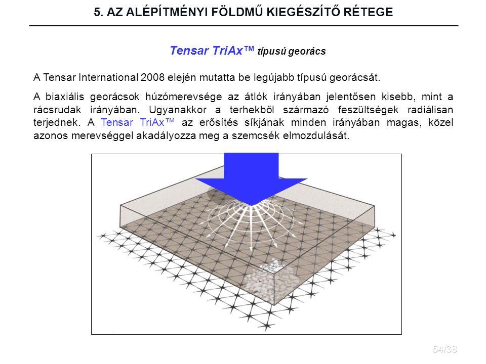 5. AZ ALÉPÍTMÉNYI FÖLDMŰ KIEGÉSZÍTŐ RÉTEGE A Tensar TriAx™ típusú georács A Tensar International 2008 elején mutatta be legújabb típusú georácsát. A b