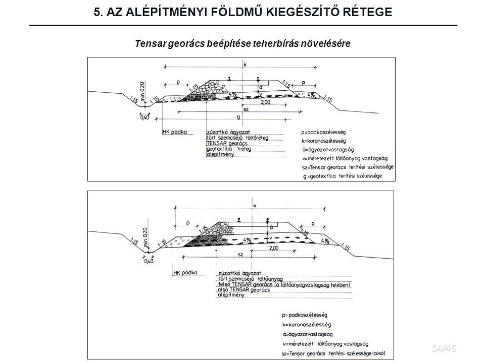 Tensar georács beépítése teherbírás növelésére 5. AZ ALÉPÍTMÉNYI FÖLDMŰ KIEGÉSZÍTŐ RÉTEGE 54/45