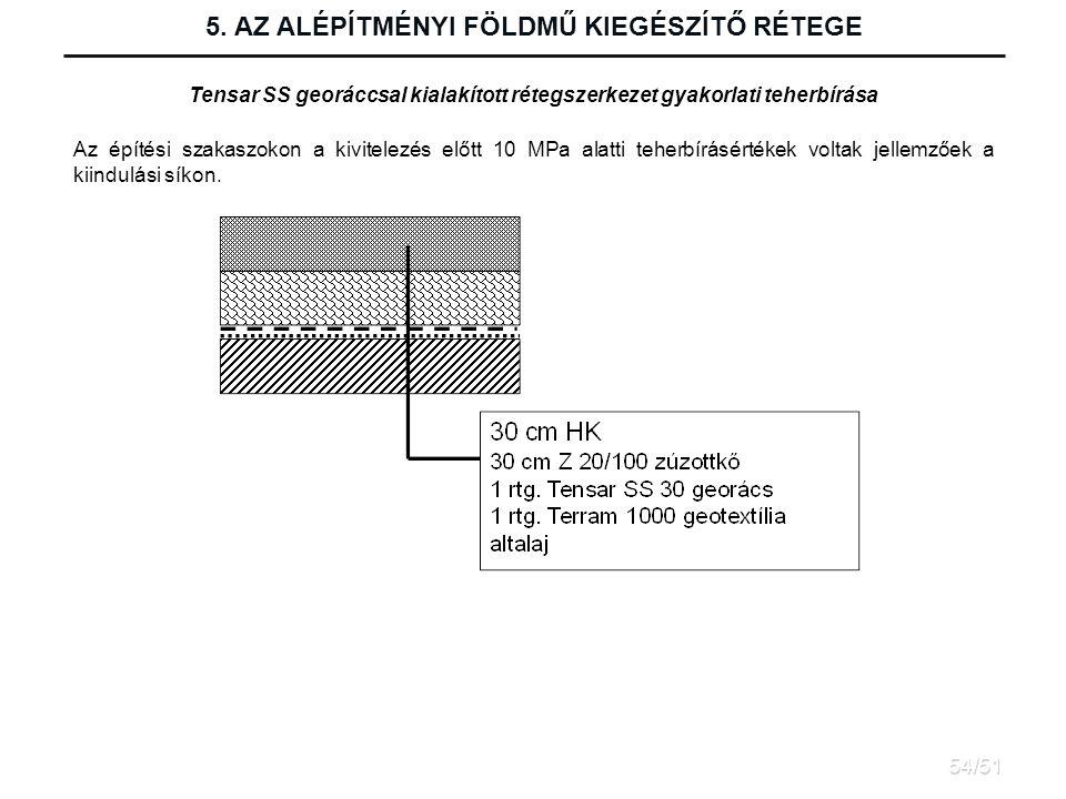 Tensar SS georáccsal kialakított rétegszerkezet gyakorlati teherbírása Az építési szakaszokon a kivitelezés előtt 10 MPa alatti teherbírásértékek voltak jellemzőek a kiindulási síkon.