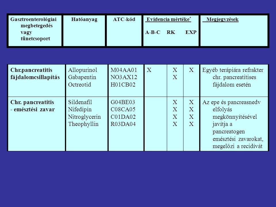 Gasztroenterológiai megbetegedés vagy tünetcsoport HatóanyagATC-kód Evidencia mértéke * A-B-C RK EXP Megjegyzések Chr.pancreatitis fájdalomcsillapítás Allopurinol Gabapentin Octreotid M04AA01 NO3AX12 H01CB02 XXXXX XEgyéb terápiára refrakter chr.