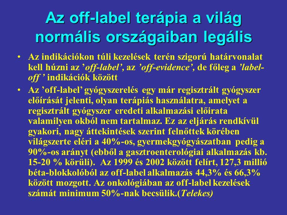 Gasztroenterológiai megbetegedés vagy tünetcsoport HatóanyagATC-kód Evidencia mértéke * A-B-C RK EXP Megjegyzések Abdominális angina,TIPS ClopidogrelB01AC04XTIPS, nem operálható abdominális angina Cirrhosis hepatis, vascularis decomp.
