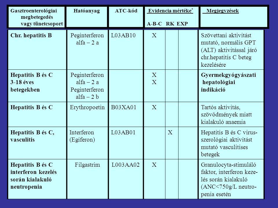 Gasztroenterológiai megbetegedés vagy tünetcsoport HatóanyagATC-kód Evidencia mértéke * A-B-C RK EXP Megjegyzések Vékony- és vastag- belek gyulladásos megbetegedései (IBD) AdalimubabL04AB04XInfliximab-th-siker- telen 10-18 éves bete-gekben, rendkivül ajánlatos lenne az EBM szerint TNF-a naiv betegekben is
