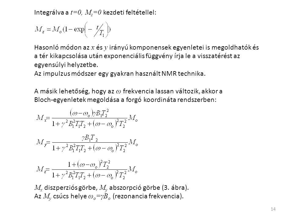 14 Integrálva a t=0, M z =0 kezdeti feltétellel: Hasonló módon az x és y irányú komponensek egyenletei is megoldhatók és a tér kikapcsolása után exponenciális függvény írja le a visszatérést az egyensúlyi helyzetbe.