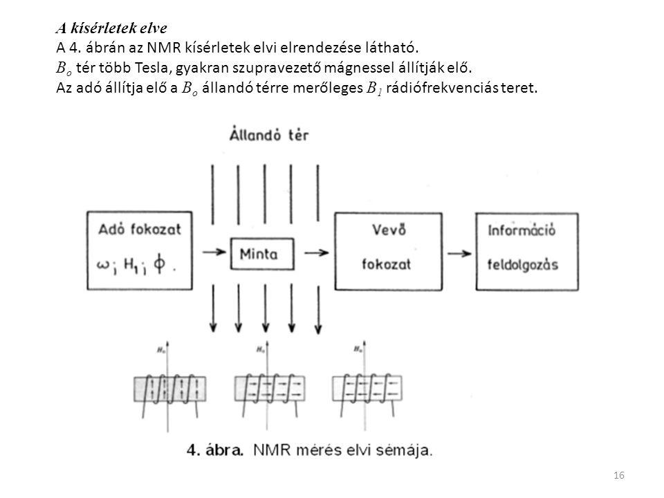 16 A kísérletek elve A 4. ábrán az NMR kísérletek elvi elrendezése látható.
