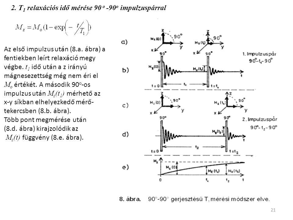 2. T 1 relaxációs idő mérése 90 o -90 o impulzuspárral Az első impulzus után (8.a.