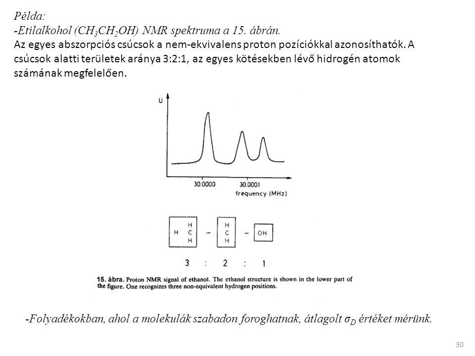 30 Példa: -Etilalkohol (CH 3 CH 2 OH) NMR spektruma a 15.